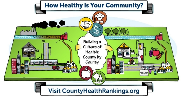 How Healthy is Your Community?