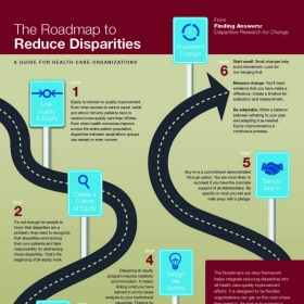 "An infographic shows the ""roadmap"" to reduce disparities."