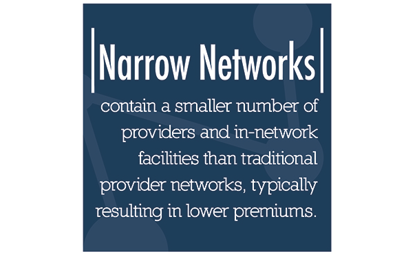 Narrow networks provide lower premiums.