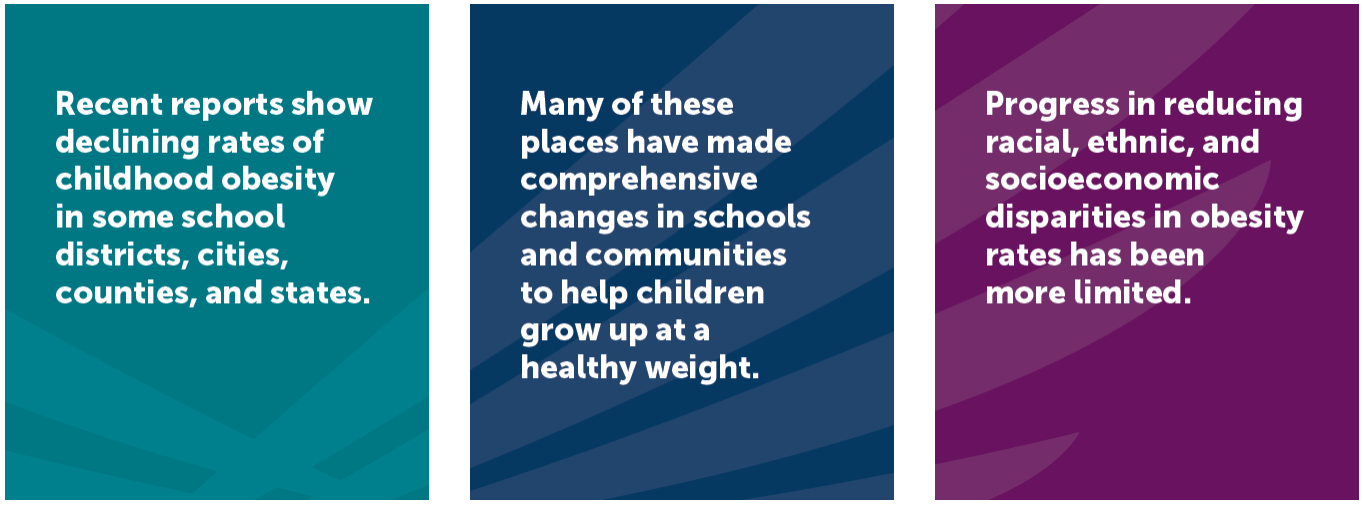 "Three graphics with text about ""Declining Childhood Obesity Rates: Top Takeaways"""