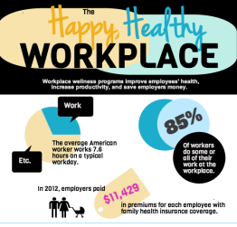 """The Happy, Healthy Workplace"""