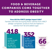 Healthy Weight Commitment Infographic Social Graphic