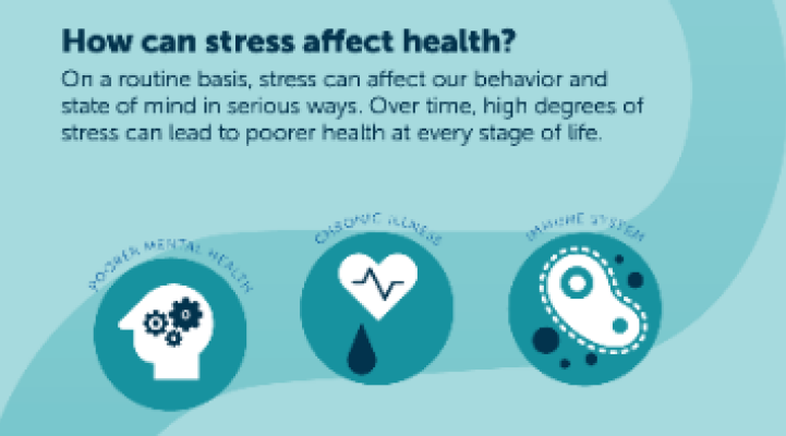 Infographic: Stress