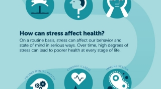 Infographic: How can stress affect health?