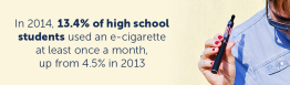 In 2014, 13.4% of high school students used and e-cigarette at least once a month, up from 4.5% in 2013.