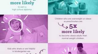 Infographic: Young kids need the building blocks for a healthy future!