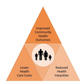 Improving Community Health While Reducing Costs graphic