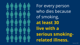 CDC Tobacco Graphic
