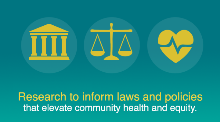 Research to inform laws and policies that elevate community health and equity.