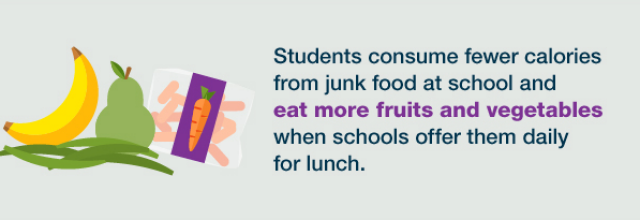 Infographic snippet: students eat more fruits and vegetables when schools offer them daily.