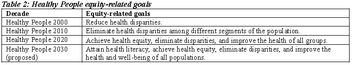Table 2: Healthy People Equity-Related Goals