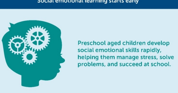 promoting social emotional learning in preschool infographic