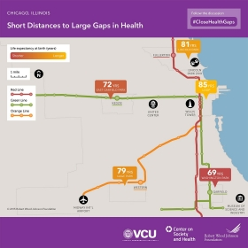 VCU Map shows the distances between the largest gaps in health in Chicago.